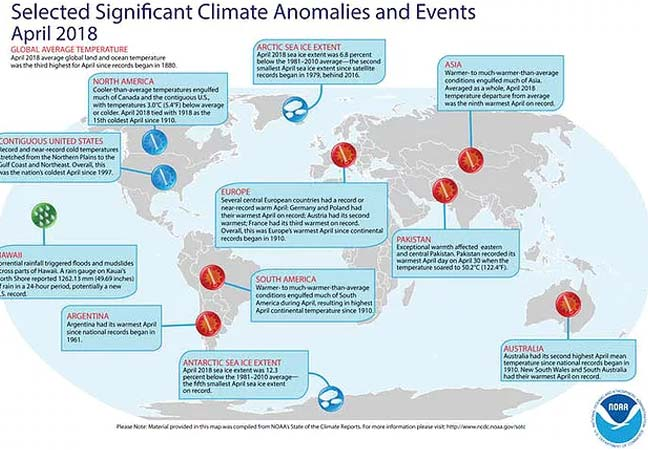 Map showing climate anomalies
