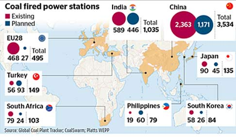 Map showing existing and planned coal fired power stations.